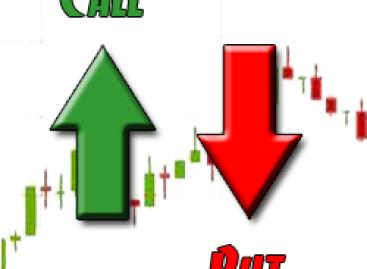 Price action — стратегия для бинарных опционов