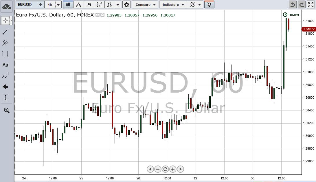 Графики forex grand прибыль сделки форекс прибыль полученная изменения рыночного курса становится возможной