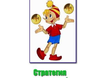 Пример работы по стратегии Buratino Profit 1.0