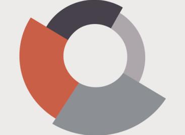 Shareinstock — инвестируйте в сайты и зарабатывайте 5% в месяц!