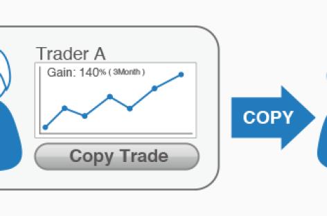 Как использовать инструмент  «Trade Follow» ?