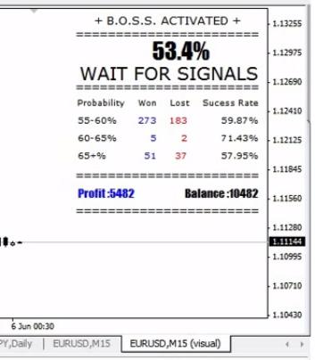 BOSS Indicator4
