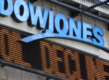Стратегия: «Недельный пробой Dow Jones»