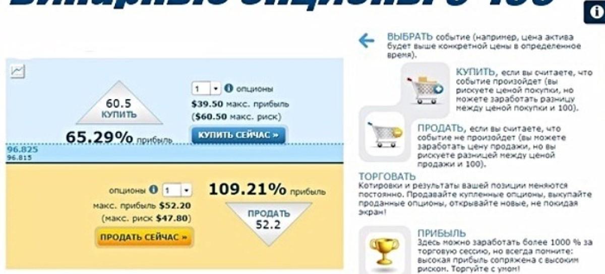 100 бинарные опционы