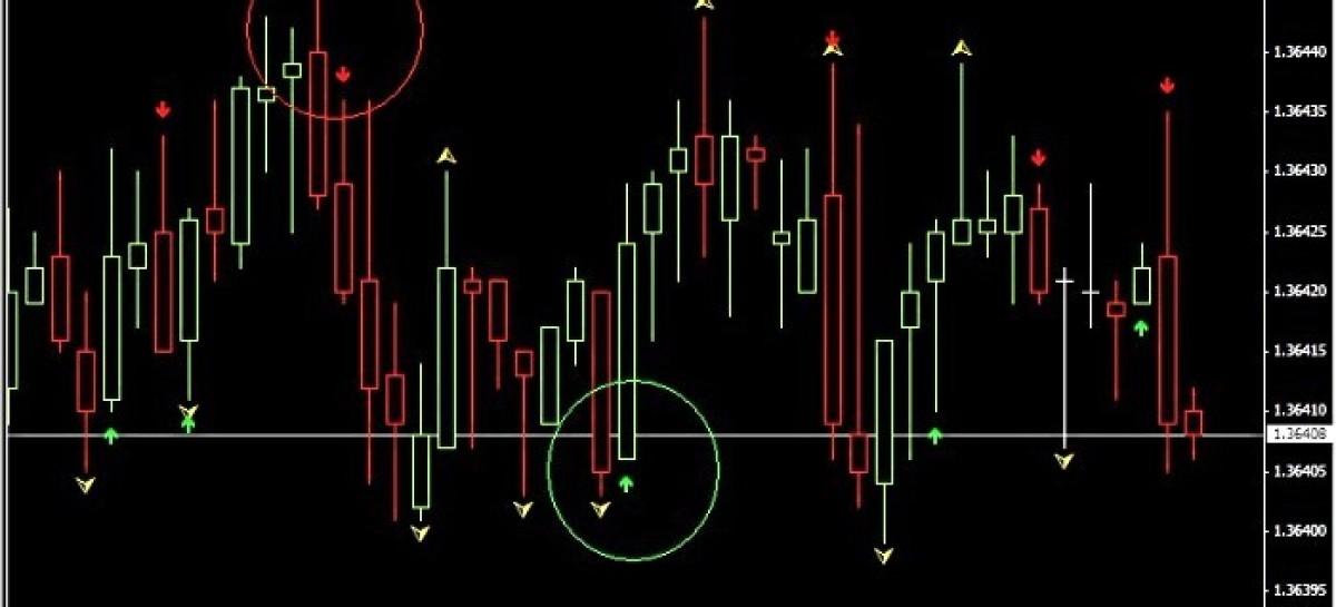 Стратегии бинарных опционов с точными сигналами
