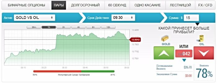Криптопия биржа криптовалют официальный сайт-3