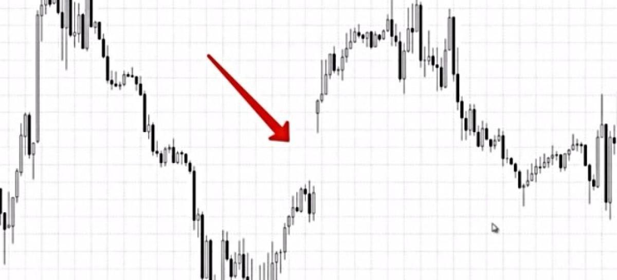 Стратегия «Торговля на ГЭПах»