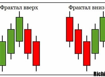 Стратегия для бинарных опционов «Binary race»