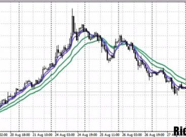 Стратегия торговли бинарными опционами «Метод Сидуса»