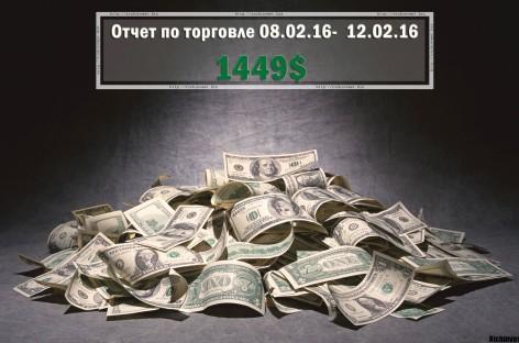 Отчет по торговле на бинарных опционах за 08.02.16 — 12.02.16