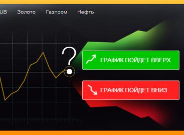 Инвестиции бинарными опционами – применение простой технологии «ВВЕРХ-ВНИЗ»