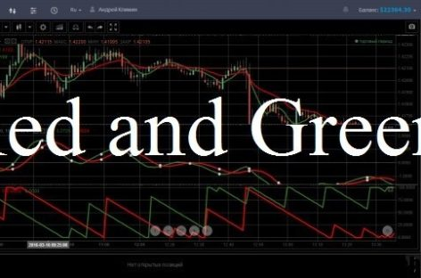 Прибыльная стратегия для бинарных опционов «Red and Green»