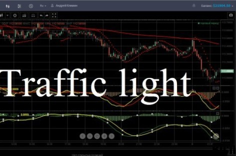 Стратегия — «Traffic light»