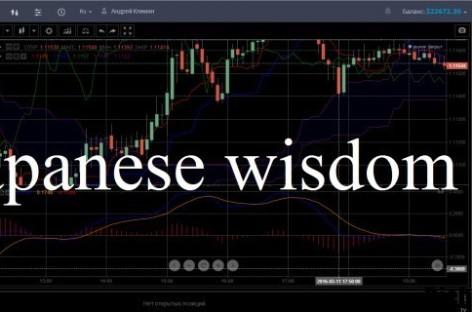 Стратегия для бинарных опционов «Japanese wisdom»