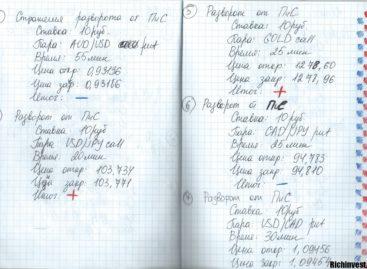 Дневник трейдинга в бинарных опционах