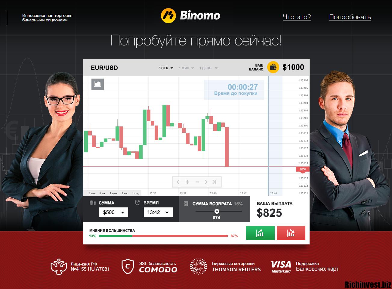 Интерактивный график биткоин-18