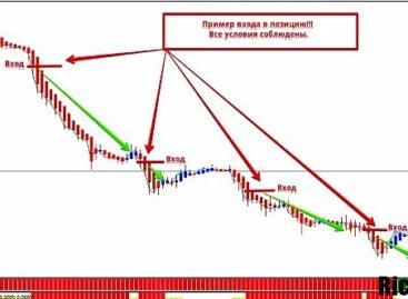 Стратегия для бинарных опционов «Robby DSS Reversal 1 час»
