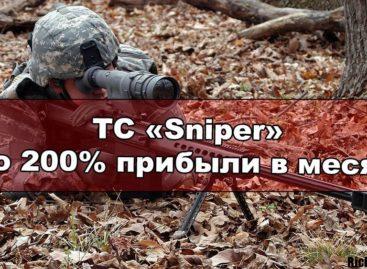 Стратегия «Снайпер» Форекс