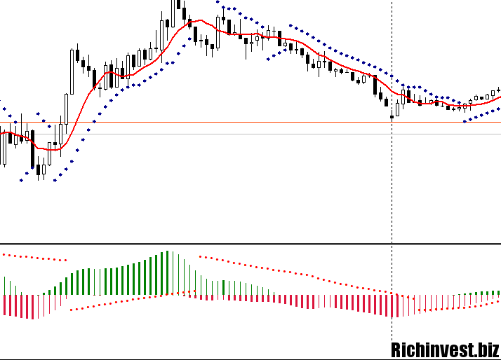 Форекс индикатор parabolic_sw best forex scalping indicator phorum