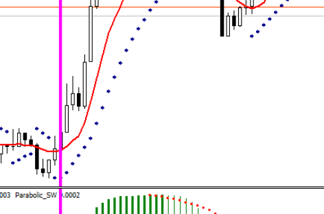 Система торговли бинарными опционами «Binary trend – reversal»