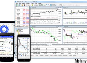 Торговая платформа Форекс МТ5