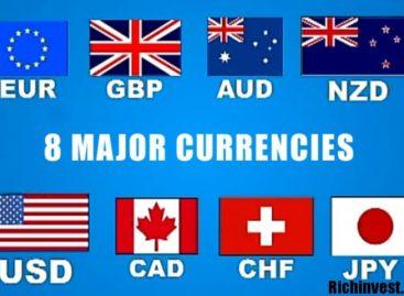 Прогноз валют Форекс