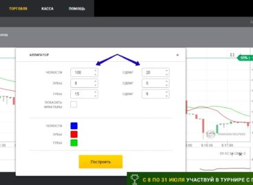 Аллигатор для бинарных опционов – прибыльная система торговли «Krupp»