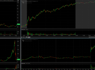 Work on Wall Street Бизнес: Valeant выглядит сильным