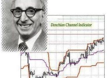 Ричард Дончиан – важная фигура в теории и практике технического анализа
