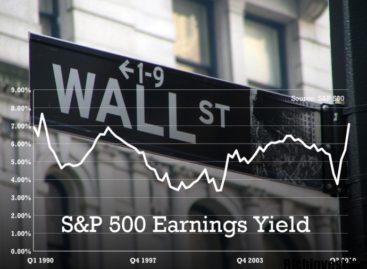 Индикаторы широкого рынка