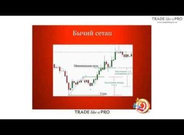 Секрет успешной торговли при помощи паттерна «1-2-3»