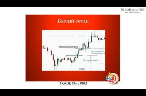 Секрет успешной торговли Pattern 123