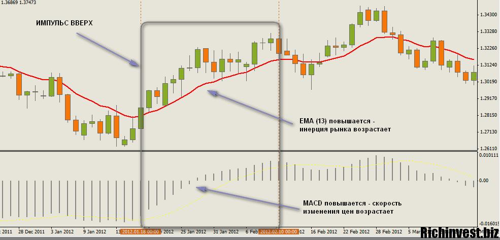 Forex сигналы на открытие сделок регулятор рынка форекс