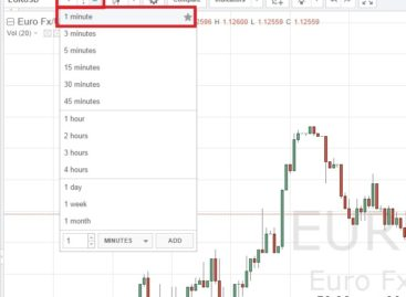 Стратегия для бинарных опционов «Vigor Index»