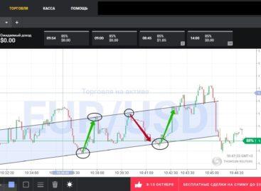 Усреднение торговых позиций – эффективный метод бинарных опционов