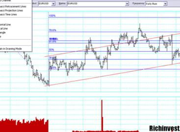 Лучшее нейросетевое ПО и терминалы на валютном рынке Forex