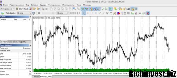 Семантический анализ рынка форекс форекс форум обсуждения
