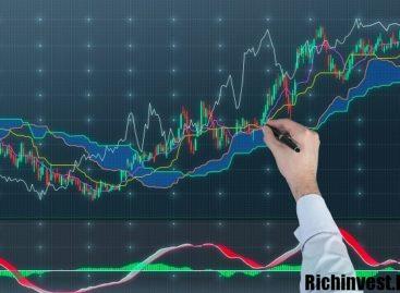 Живые индикаторы бинарных опционов