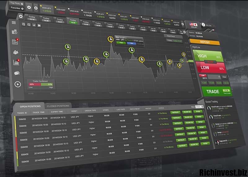 софт для торговли на бирж