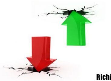 Влияние линий поддержки и сопротивления на торговлю бинарными опционами