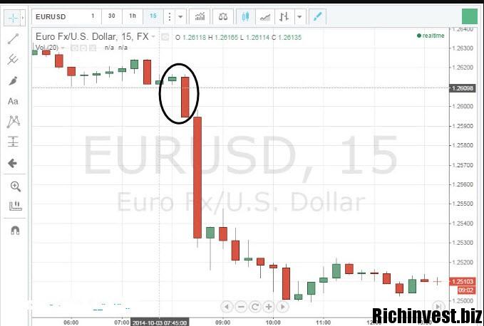 Бинарные опционы русские burstcoin информация о криптовалюте