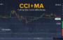 Метод торговли CCI + MA для бинарных опционов