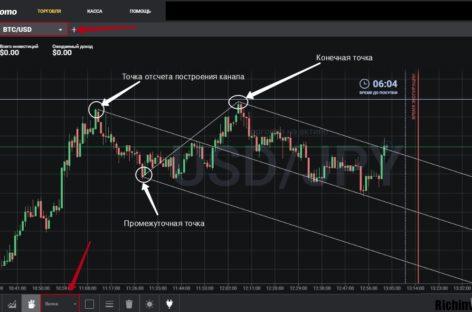 Опционы на крипто валютах – тактика трейдинга «Midpoint»