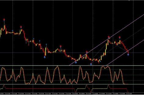 Обзор торговой стратегии «Forex 30 Signal» для работы на валютном рынке