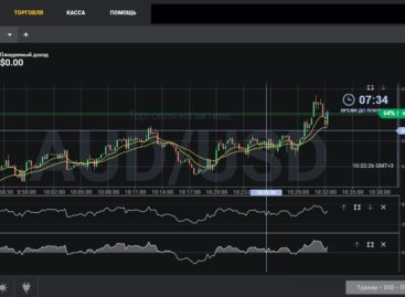 «Abyss» — простая индикаторная стратегия для бинарно-опционной биржи