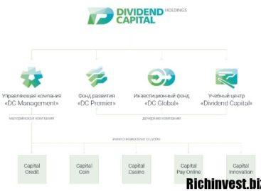 Dividend Capital – инвестируйте в финансовый холдинг прибыльно!