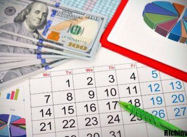 Методы анализа валютных рынков