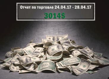 Отчет по торговле на бинарных опционах за 24.04.17 — 28.04.17