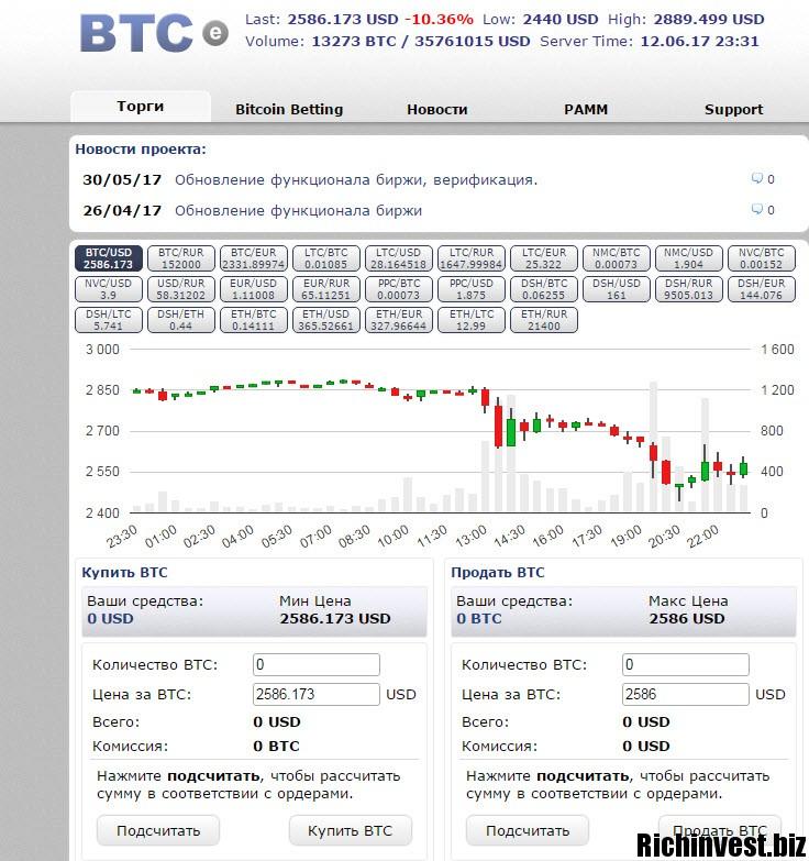 Список бирж криптовалют без верификации криптовалюта btu