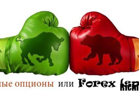 В чем смысл Форекс и бинарных опционов?